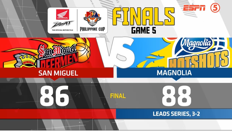 Magnolia def. San Miguel, 88-86 (REPLAY VIDEO) Finals Game 5 | May 10