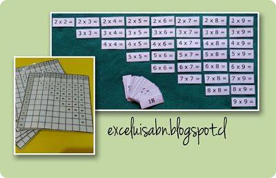 Naipe con las tablas de multiplicar simplificadas.