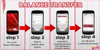 robi blancr transfer code system, how i can robi balance transfer, minimum amount, রবি ব্যালেন্স ট্রান্সফার সিস্টেম, রবি থেকে রবি ব্যালেন্স ট্রান্সফার, কিবাবে রবি থেকে রবিকে ব্যালেন্স ট্রান্সফার করবো