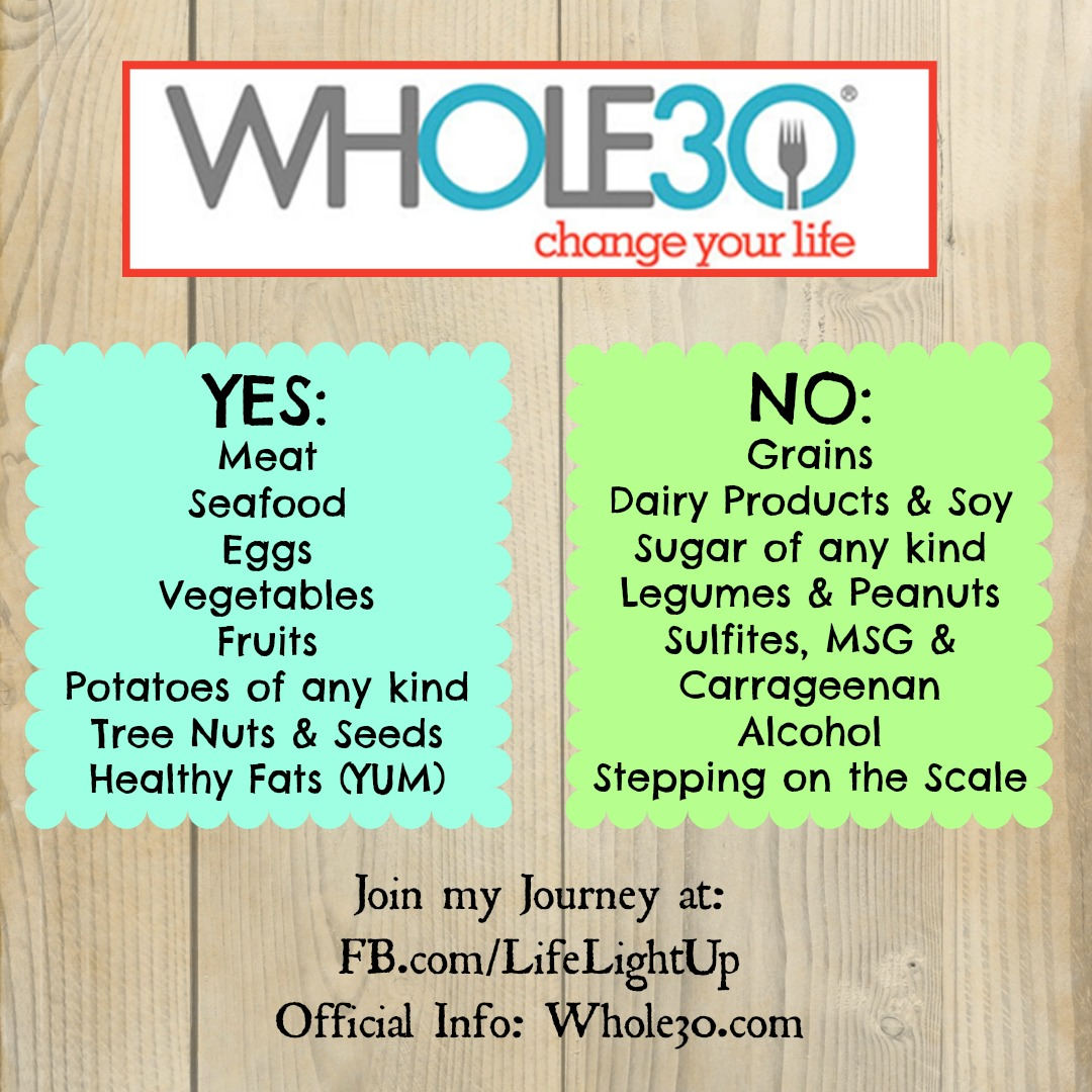 Simple Rules For A Healthy Life Share And Spread The: Life Light Up: Whole30 Time