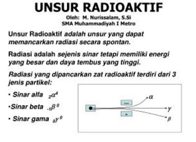Pengertian, Sifat dan Jenis Sinar Radiasi Zat Radioaktif