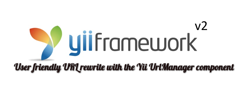 How to create user friendly clean seo url in yii2 with url
