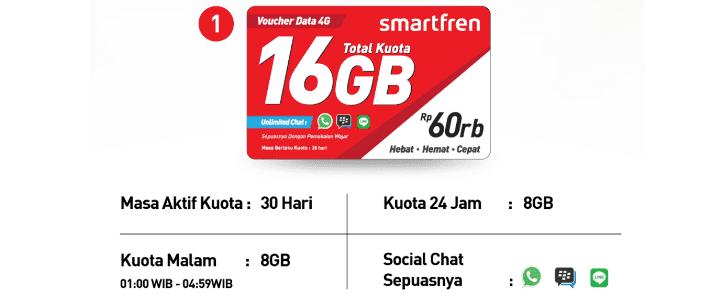 harga-paket-internet-perdana-now