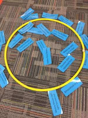"Deciding if problems are inside our outside of our control using a hula hoop and examples of Alexander's problems from ""Alexander and the terrible, horrible, no good, very bad day""."