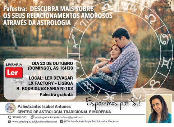 Relacionamentos Astrologia