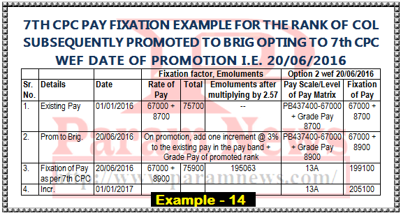 7th-cpc-pay-fixation-example-14-option-from-promotion-col-promoted-brig-paramnews