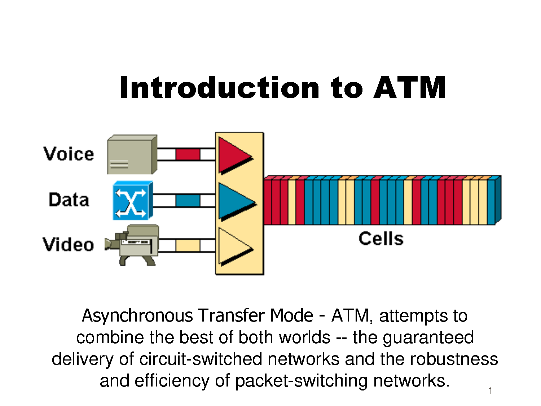 wireless asynchronous transfer mode