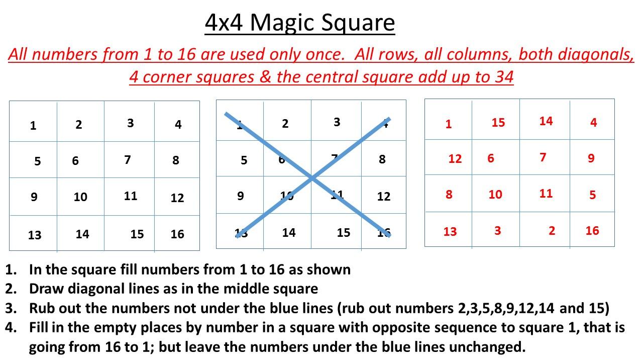 ektalks variations on magic squares interesting party games. Black Bedroom Furniture Sets. Home Design Ideas