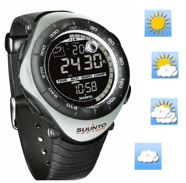 Barométerrel (légnyomásmérővel) rendelkező túra órával megjósolható a  várható időjárás ed2b88a573