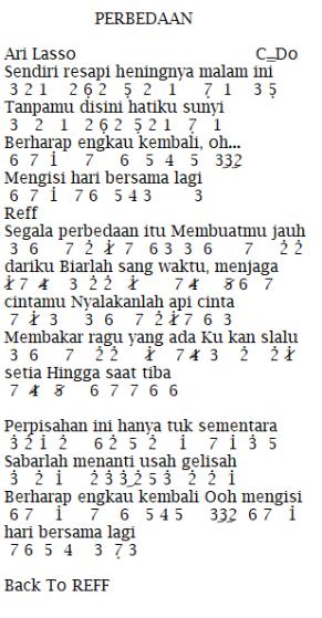 Chord Ari Lasso Seandainya : chord, lasso, seandainya, Angka, Pianika, Lasso, Perbedaan, Recorder, Keyboard, Suling, Chord, Piano