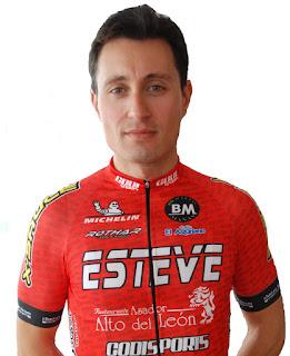Aitor Fernandez Ciclista