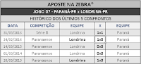 LOTECA 718 - HISTÓRICO JOGO 07
