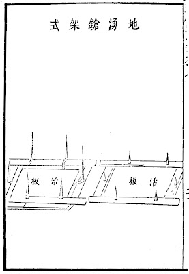 Ming Chinese Pressure Plate Spike Trap