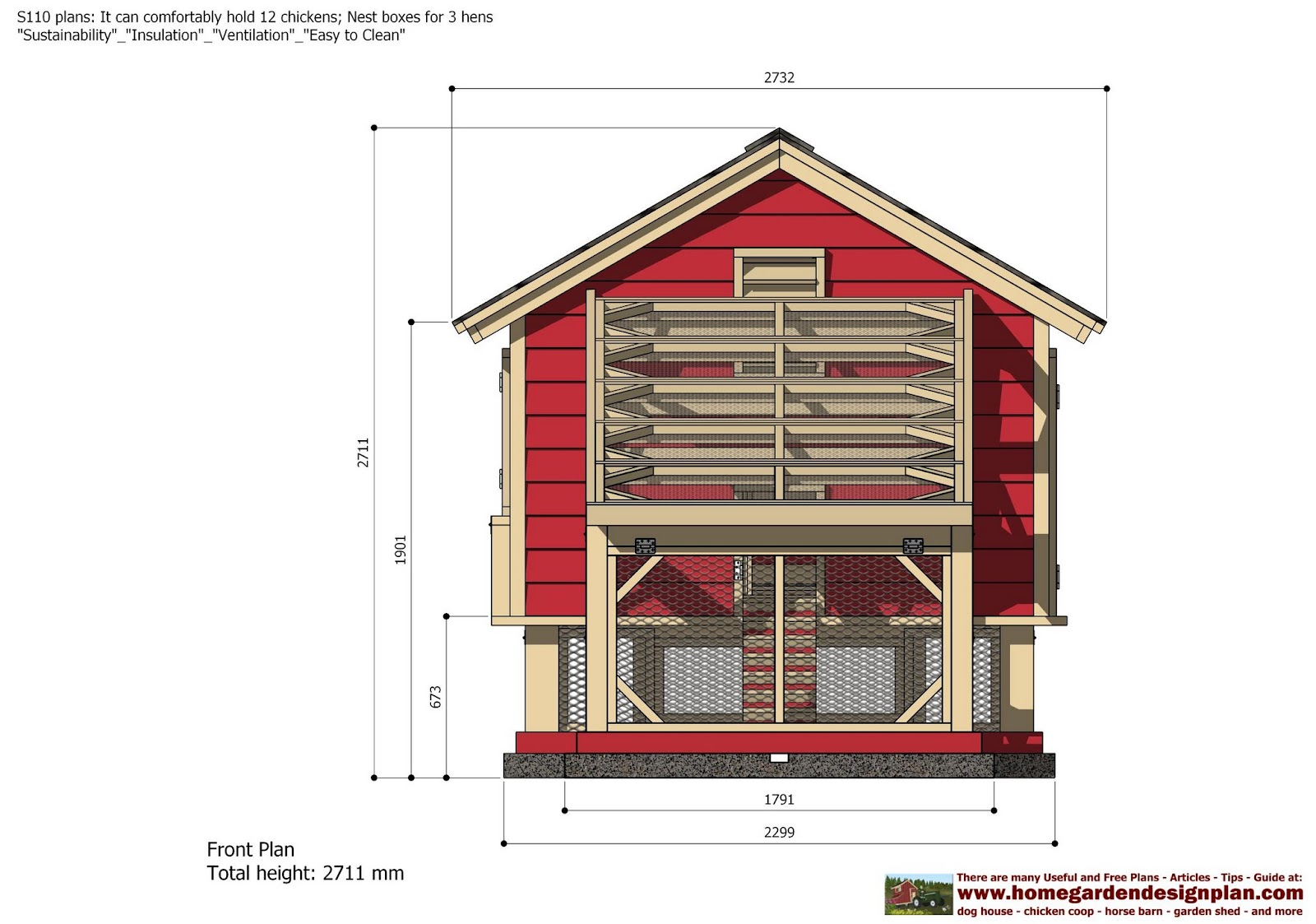 Chicken Coop Plans Construction