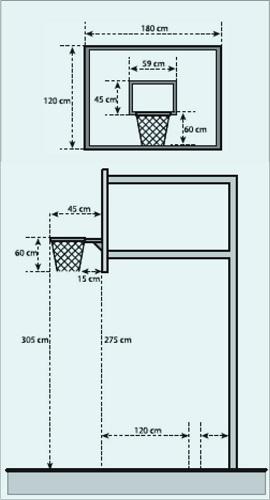 Ukuran Papan Ring Basket : ukuran, papan, basket, Ukuran, Papan, Basket, Standar, Soalan