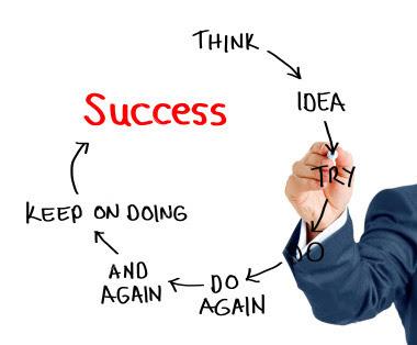 9 Cara Menjadi Sukses Berbisnis