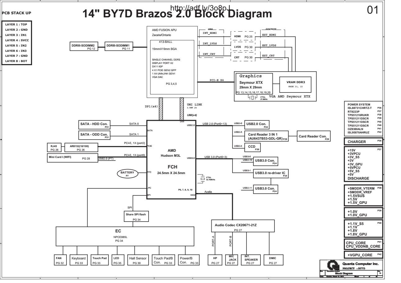 medium resolution of schematic toshiba satellite c805d quanta by7d bios schematic schematic toshiba satellite c805d quanta by7d