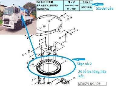 Mâm quay toa - vành răng quay toa-phụ tùng cẩu Dongyang SS2725LB-S306213A