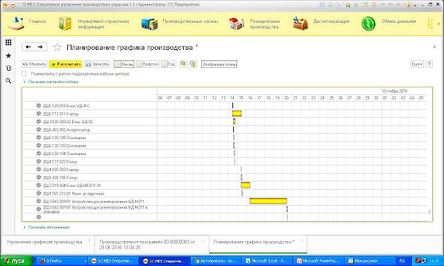 Планирование графика производства