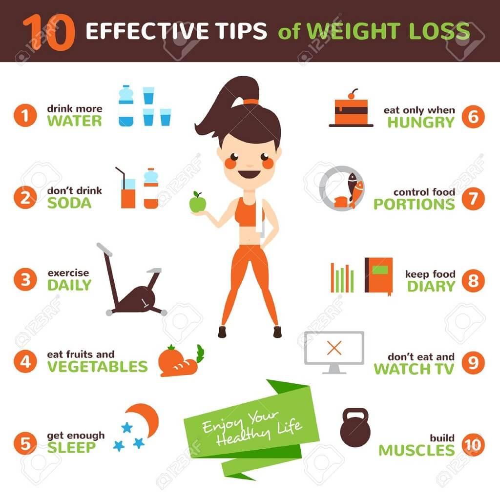 cara diet turun 10kg dalam 1 bulan