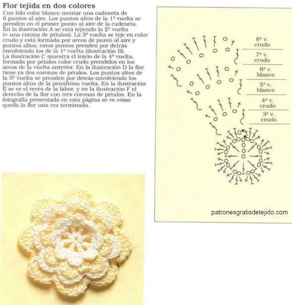flor tejida en dos colores para crochet irlandes