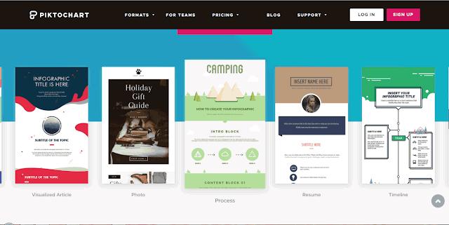 membuat presentasi dan infografis yang menarik dengan gampang memakai piktochart Cara Membuat Presentasi dan Infografis Menarik Dengan Piktochart
