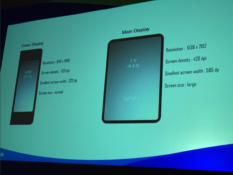 Infinity Flex Display Specs