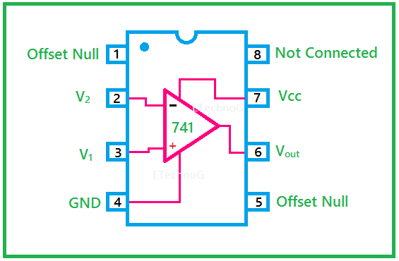 IC 741 pin diagram and block diagram