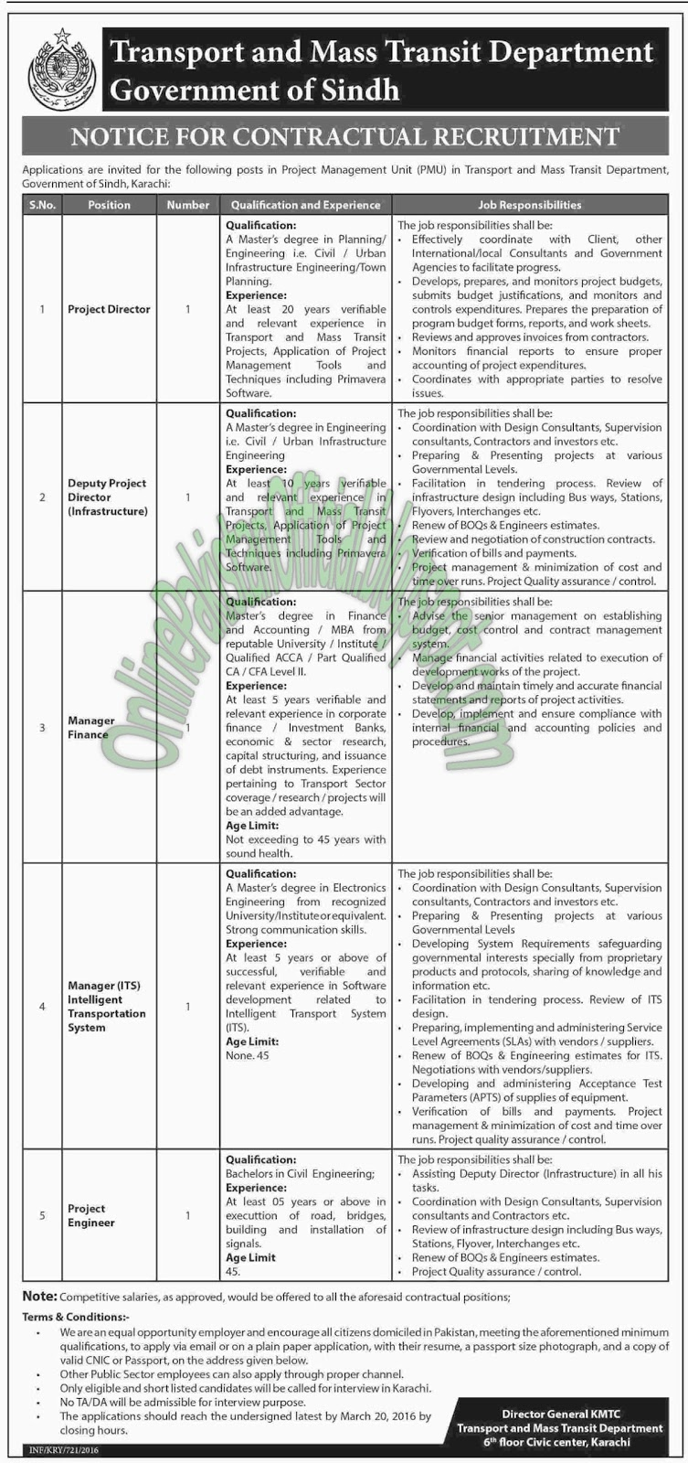 Transport & Mass Transit Department Latest karachi jobs