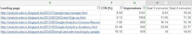 整合search console與GA資料