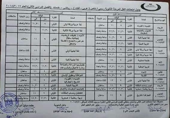 جداول امتحانات الابتدائية والاعدادية محافظة بني سويف الترم الثانى2018 أخر العام،الترم الترم الثانى