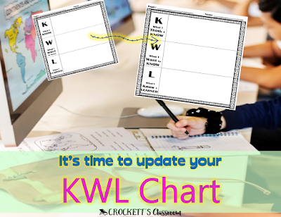 It's time to get rid of that old KWL chart!  Check out these versions that reflect what student learning really looks like.