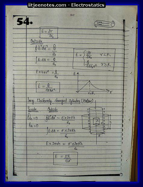 electrostatics iitjee question9