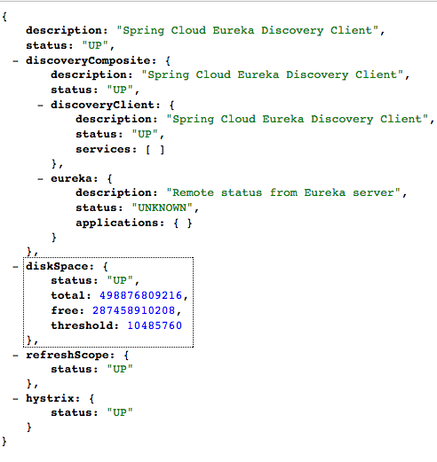 Spring Cloud Netflix: How Service Registration and Discovery Work