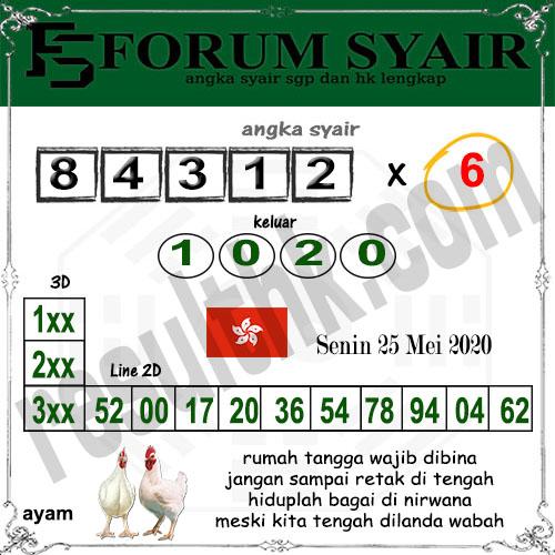Forum Syair HK