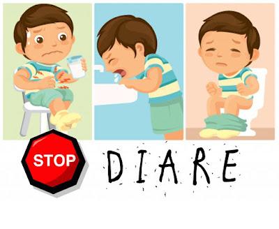 Waspadai Dehidrasi Karena Diare