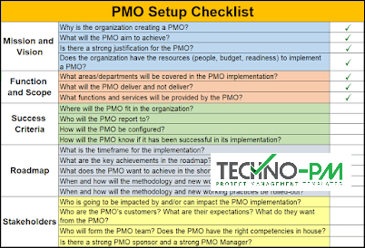 pmo best practices checklist
