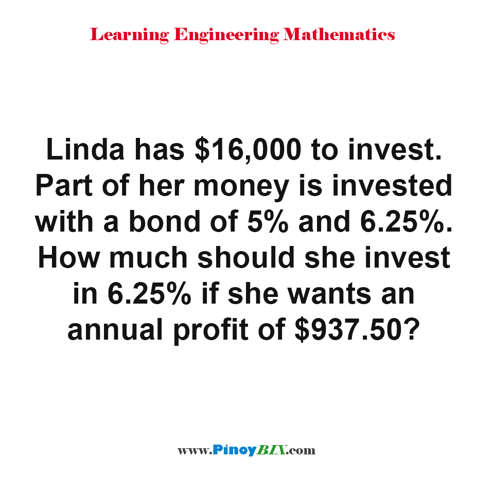 How much should she invest in 6.25% if she wants an annual profit of $937.50?