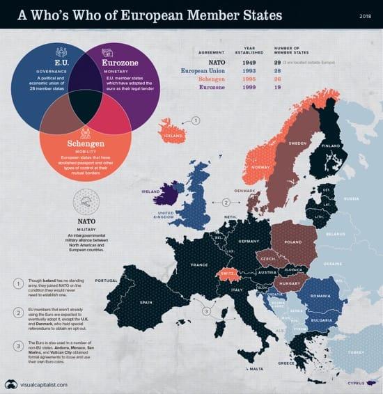 Unión Europea, Eurozona, Schengen y OTAN