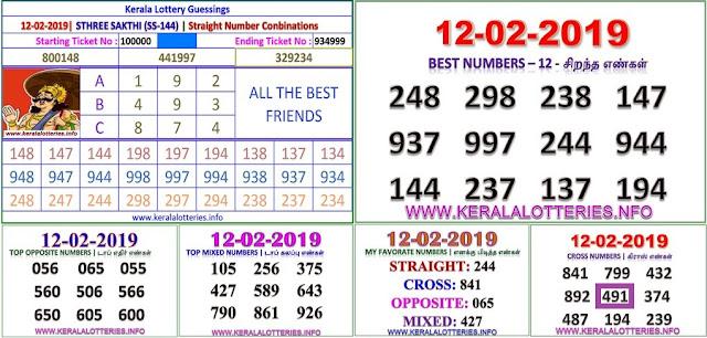 Sthree Sakthi SS-144 Kerala lottery abc guessing by keralalotteries.info