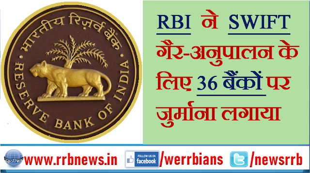 rbi-slaps-penalty-on-36-banks-for-swift-non-compliance
