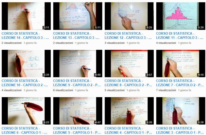 http://enzostatistica.blogspot.it/2014/01/sezione-di-statistica-in-questa-sezione.html
