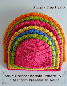 Basic Beanie Crochet Pattern