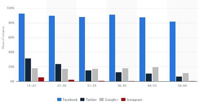 data pengguna twitter
