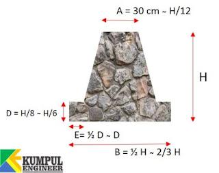 ukuran atau dimensi TPT, retaining wall, gravity wall, pasangan batu