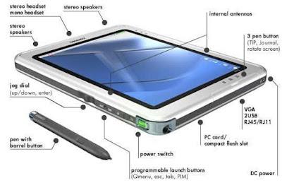 Harga PC Tablet termurah saat ini