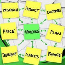 Bagaimana Strategi Pemasaran Yang Tepat
