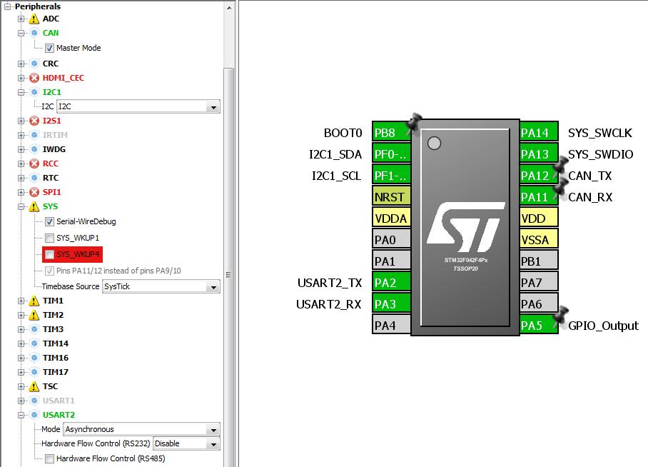 ARM Cortex STM32: STM32F4 & F0 CubeMX for Digital Potentiometers