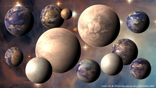 Exoplanets, a world in the outer Solar System