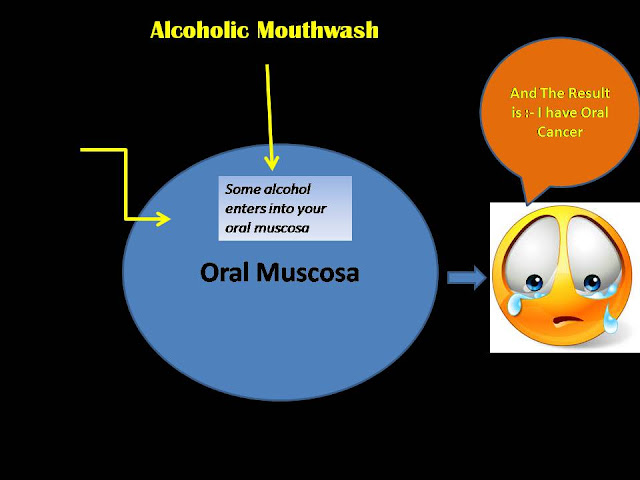 why not to use alcohol free mouthwash